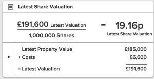 Share valuations for properties are updated regularly.