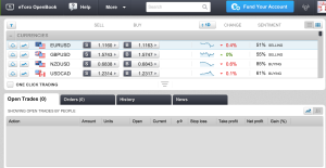 The webtrader platform is easy to use and navigate (click on the picture to get a clearer version)